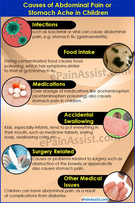 abdominal pain relief picture 17