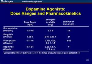 natural dopamine blockers picture 3