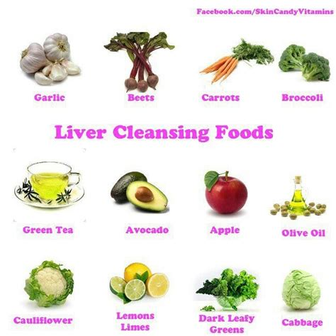 liver cleansing diets picture 2