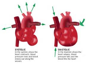 What is the difference of blood pressure for picture 13