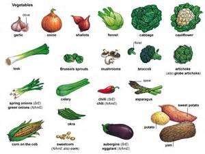 herbs name in.urdu picture 15