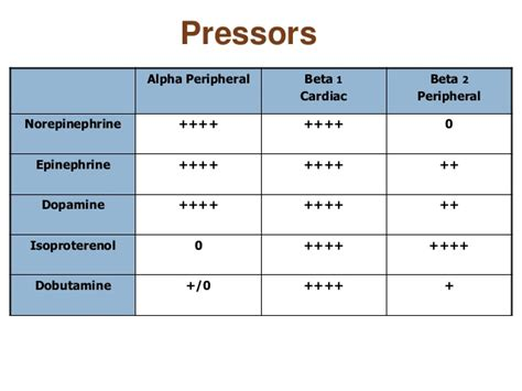 Blood pressure charts picture 11