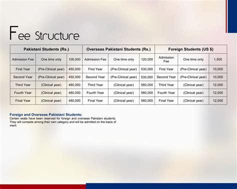 advance medical system karachi picture 7