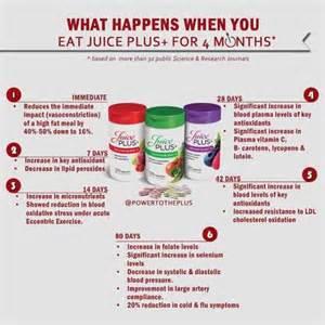 benefits of eating starmune-i capsule picture 5