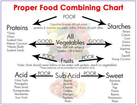 ayurvedic weight loss testimonials picture 15