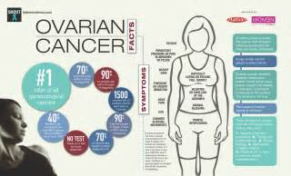 colon cancer awareness month picture 18