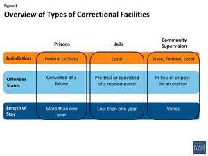 prison health systems picture 5
