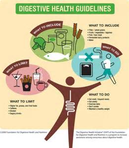 digestive health picture 6