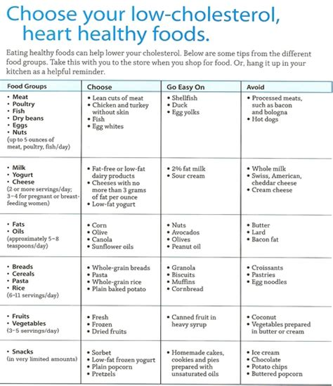 Child low cholesterol diet picture 6