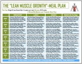free weight loss meal planning picture 5