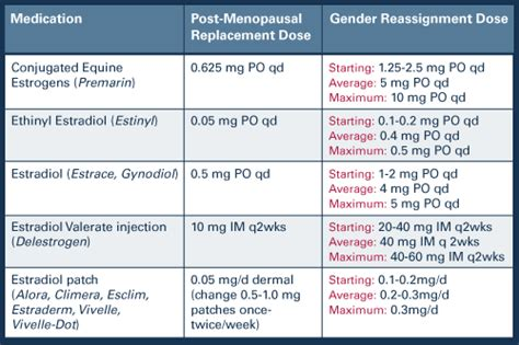 feminizing hormone effects picture 15