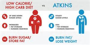fastest weight loss method atkins picture 7