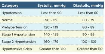 Cholesterol charts for at risk picture 9