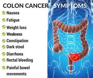 colon cancer symptons picture 1