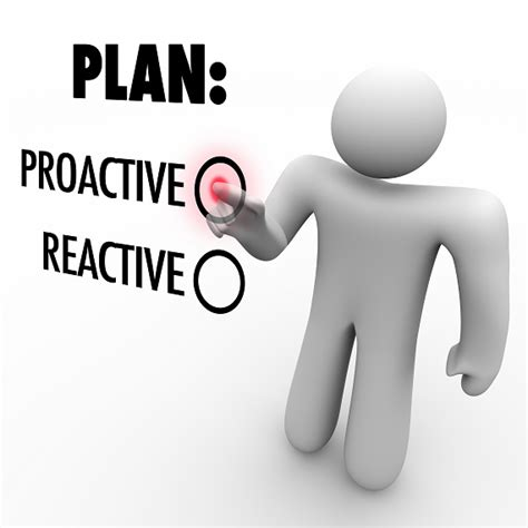 proactive picture 6