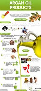 magica argan oil information in urdu picture 7