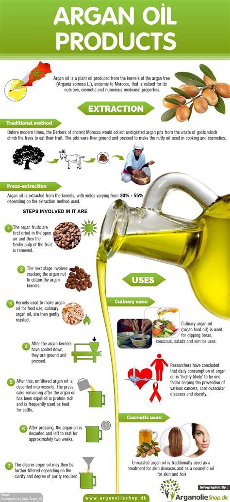 magica argan oil information in urdu picture 4