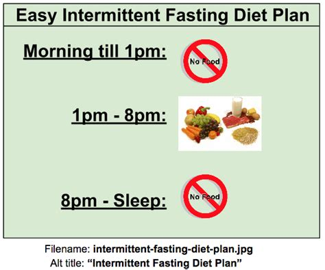 a free sample diet plan picture 4