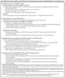 healing galing cure hepa b reactive picture 13