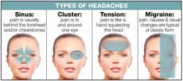 headache pain relief picture 15