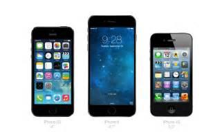 nexus 4 vs iphone 6 picture 2