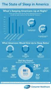 americans and sleep deprivation picture 10