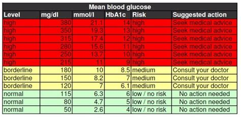 symptoms of high or low blood pressure picture 10