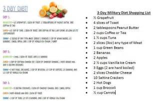 diet directory picture 14