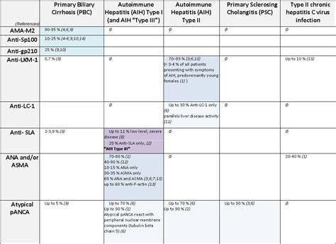 antibody test autoimmune disease thyroid disease picture 3