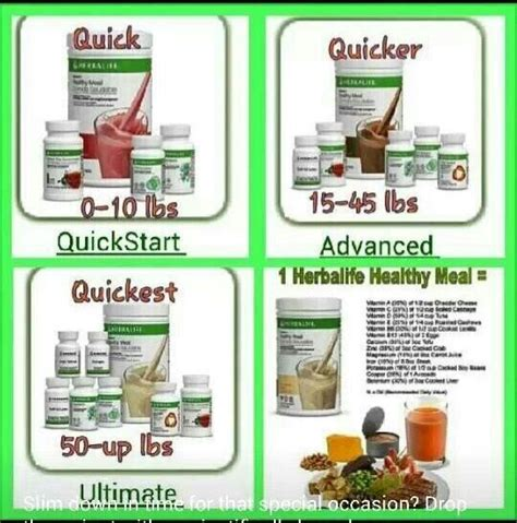 advanced program herbalife reviews picture 5