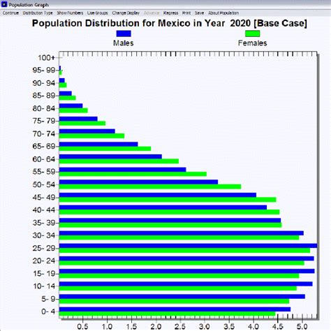 male aging clinics in mexico picture 14