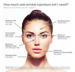 anti aging injections picture 9