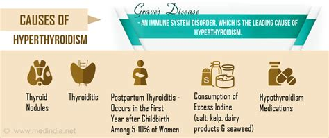 why do thyroid problems cause palpitations picture 5