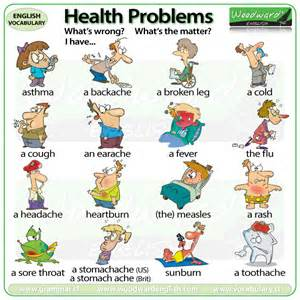 throat health problems picture 7