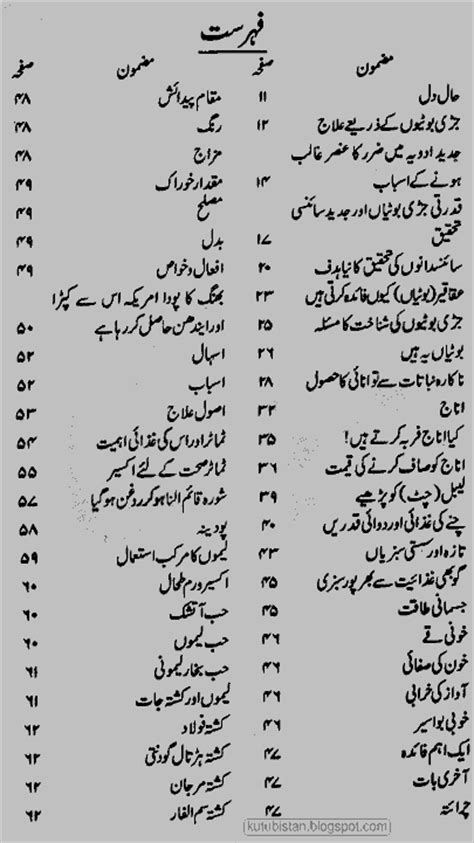 urdu books on herbs picture 10