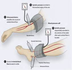how does increased blood flow heal wounds picture 3