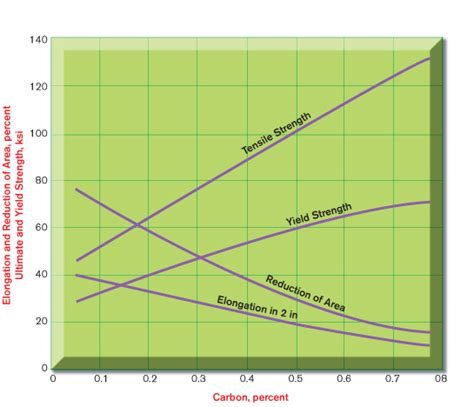 total product curve graph picture 14
