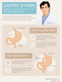 carolina weight loss surgery picture 1