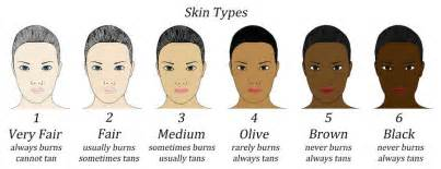 best treatment for oily skin picture 9
