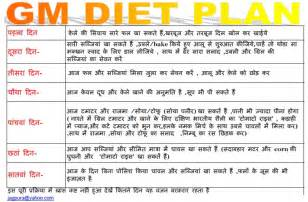 fast weight loss tips in hindi noor clinic picture 11