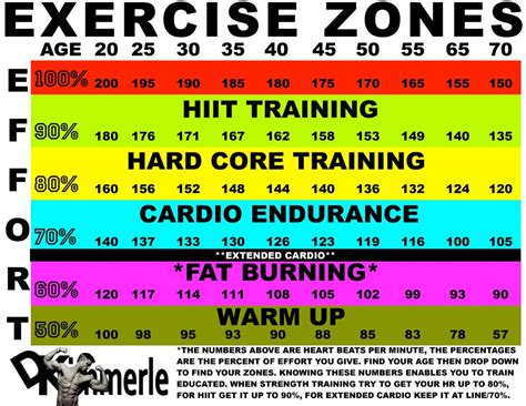 target aerobic heartrate for weight loss picture 8