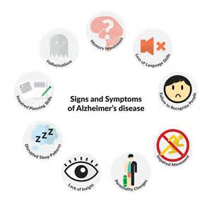 signs and symptoms coxydia in s picture 2