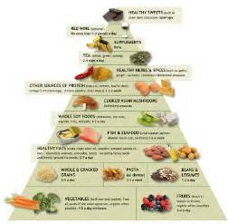 philippine natural foods for rheumatoid arthritis picture 1