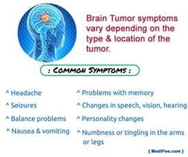 when brain tumor causes insomnia picture 5