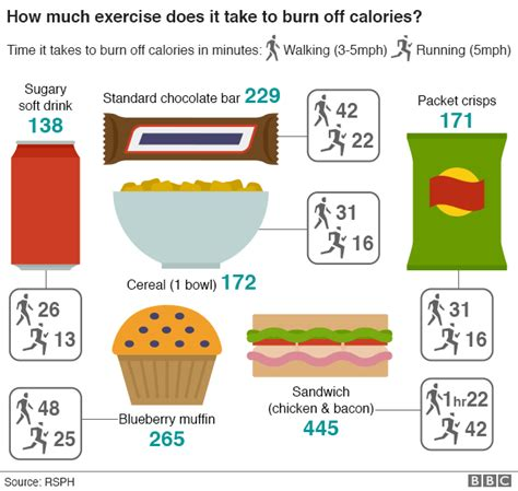counting calories to diet picture 5