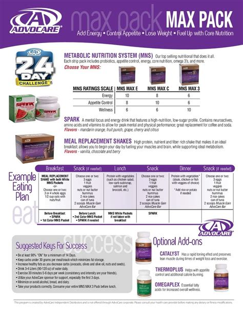 stomach issues advocare 24 day challenge picture 11