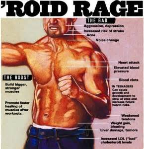 testosterone side effects aggression picture 2