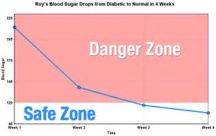 causes of low sugar for a diabetics what to do picture 9