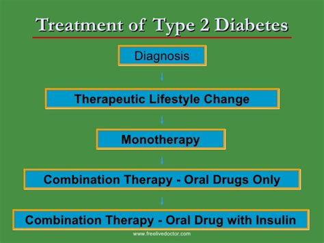 diabetic appetite stimulant drugs picture 13