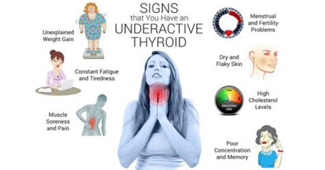 how to keep the thyroid regulated once on picture 5